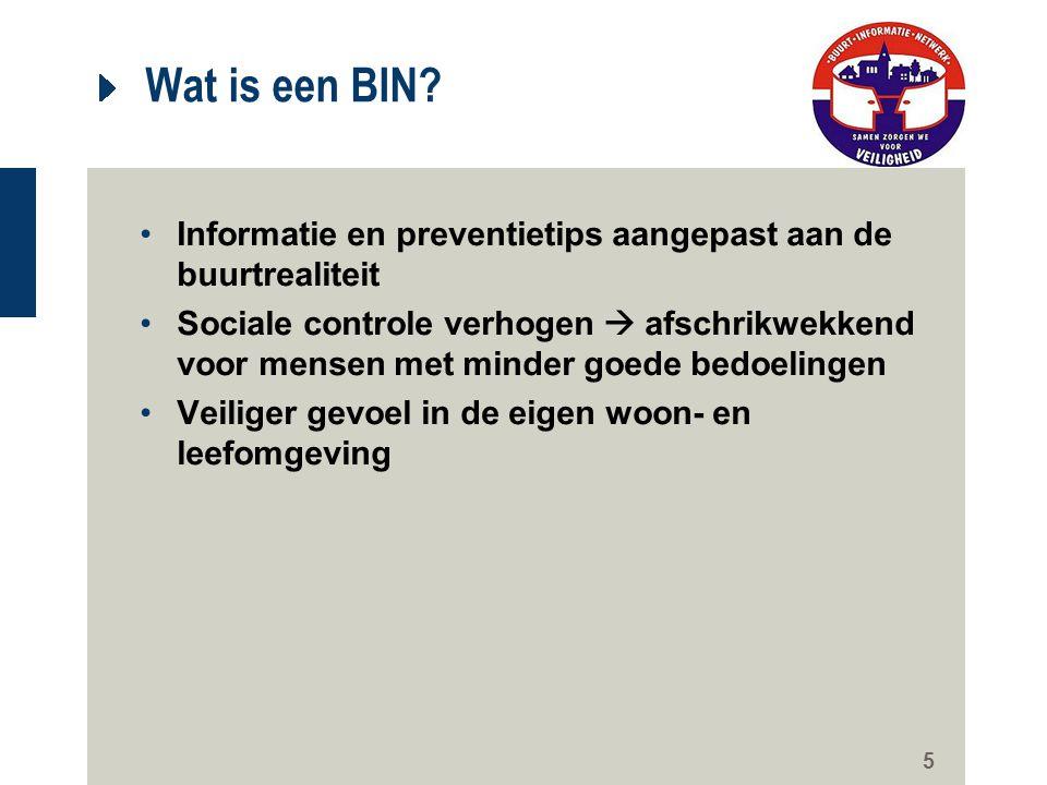 Wat is een BIN Informatie en preventietips aangepast aan de buurtrealiteit.