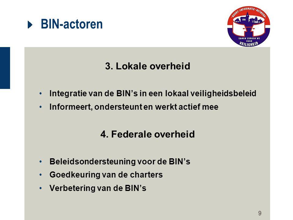 BIN-actoren 3. Lokale overheid 4. Federale overheid