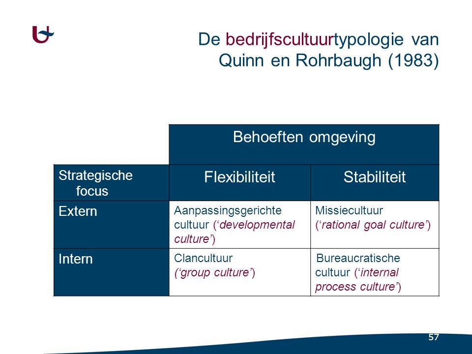 Welke is de gewenste en de actuele organisatiecultuur Via OCI