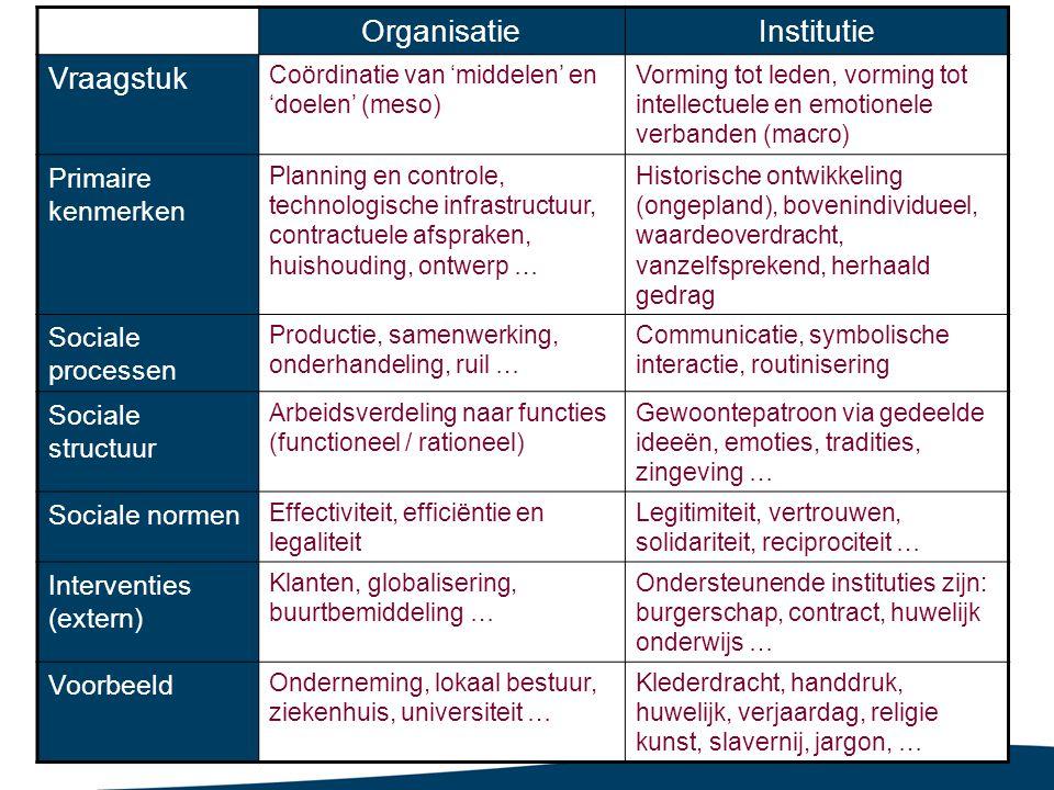 Ter uitleiding Organisaties variëren naar …