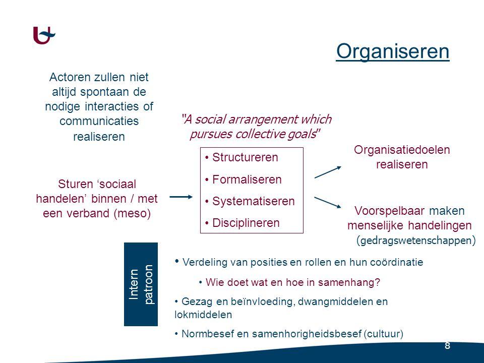 Organisatie als sociologisch vraagstuk (1)