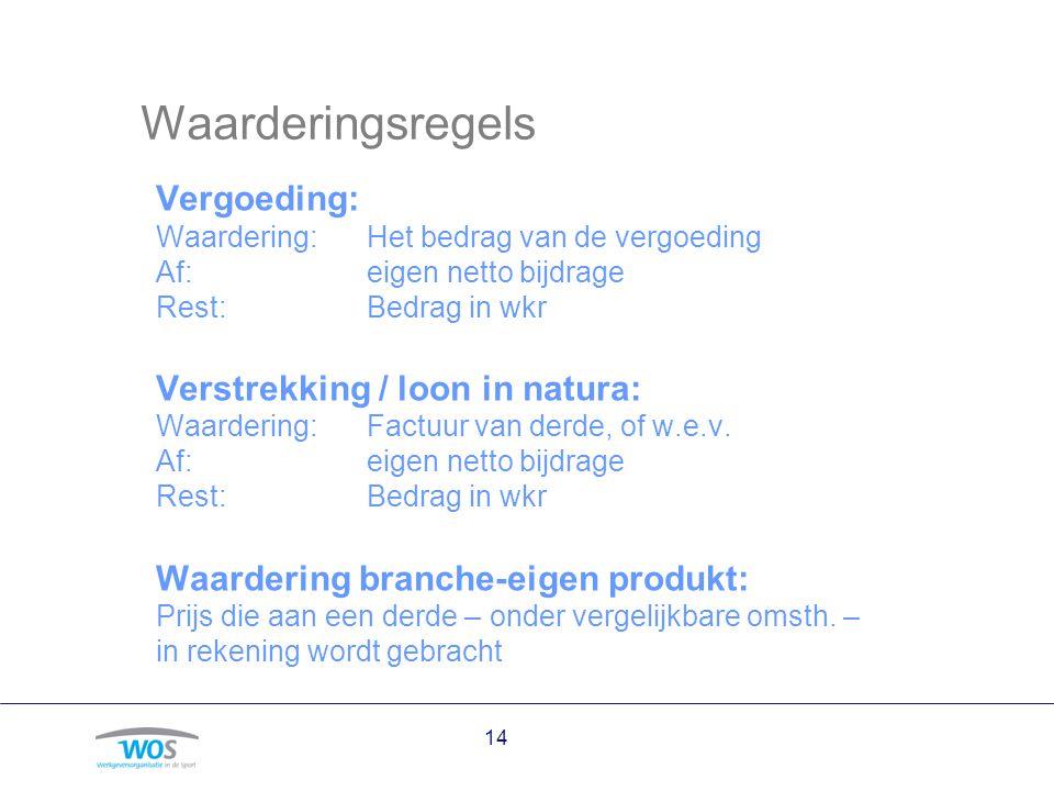 Waarderingsregels Vergoeding: Verstrekking / loon in natura: