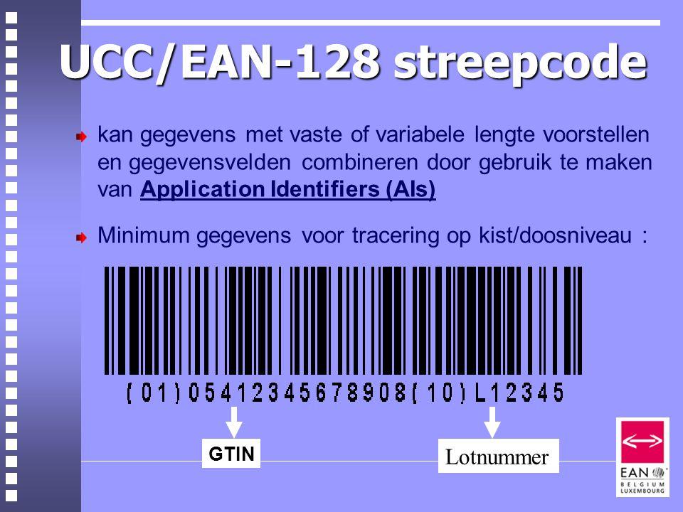 UCC/EAN-128 streepcode