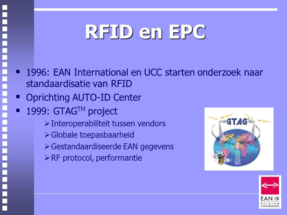 RFID en EPC 1996: EAN International en UCC starten onderzoek naar standaardisatie van RFID. Oprichting AUTO-ID Center.
