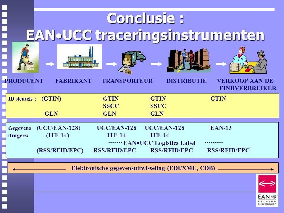 Conclusie : EANUCC traceringsinstrumenten