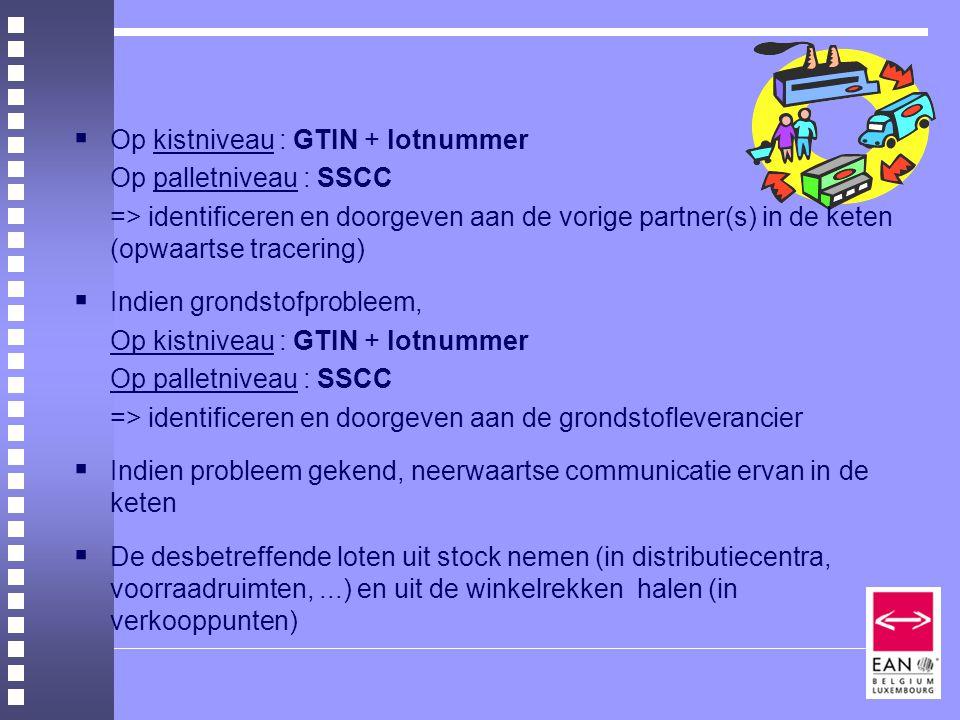 Op kistniveau : GTIN + lotnummer