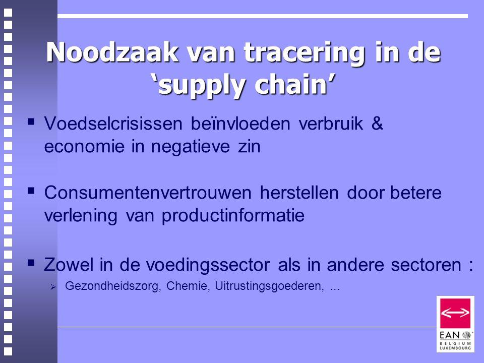 Noodzaak van tracering in de 'supply chain'