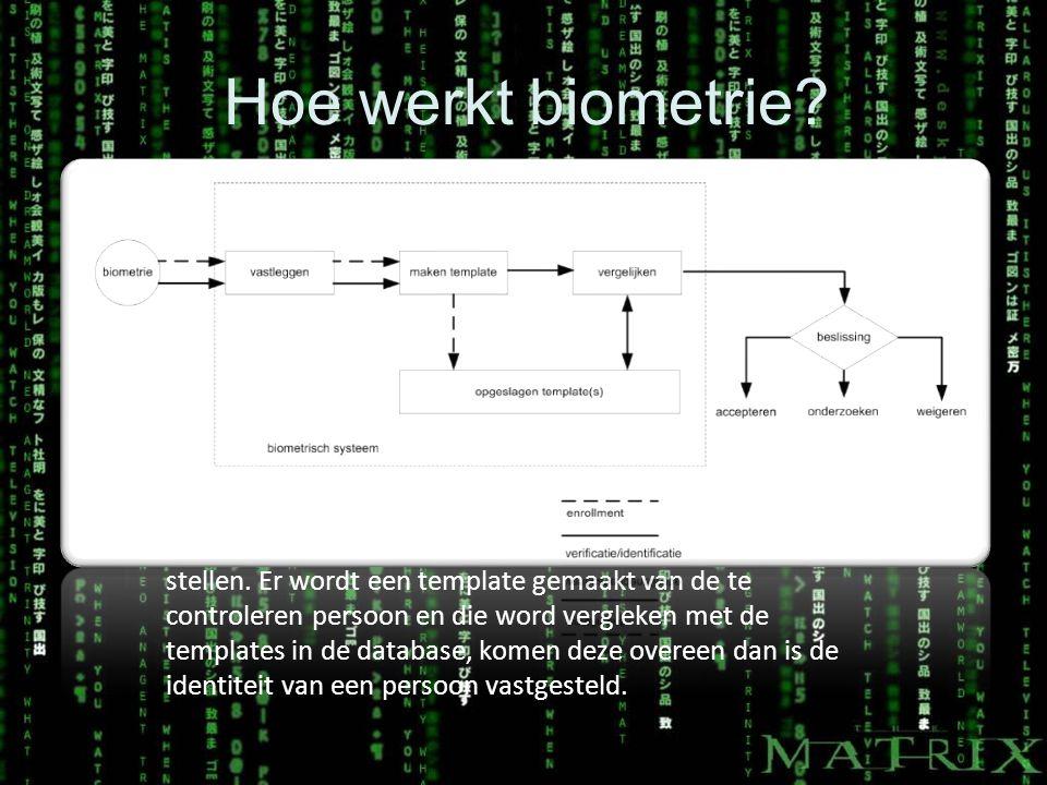 Hoe werkt biometrie Er bestaan 2 fasen in het 'biometrie-proces'
