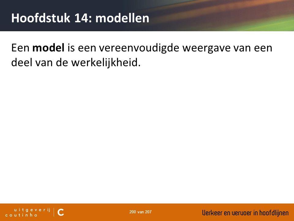 Hoofdstuk 14: modellen Een model is een vereenvoudigde weergave van een deel van de werkelijkheid.