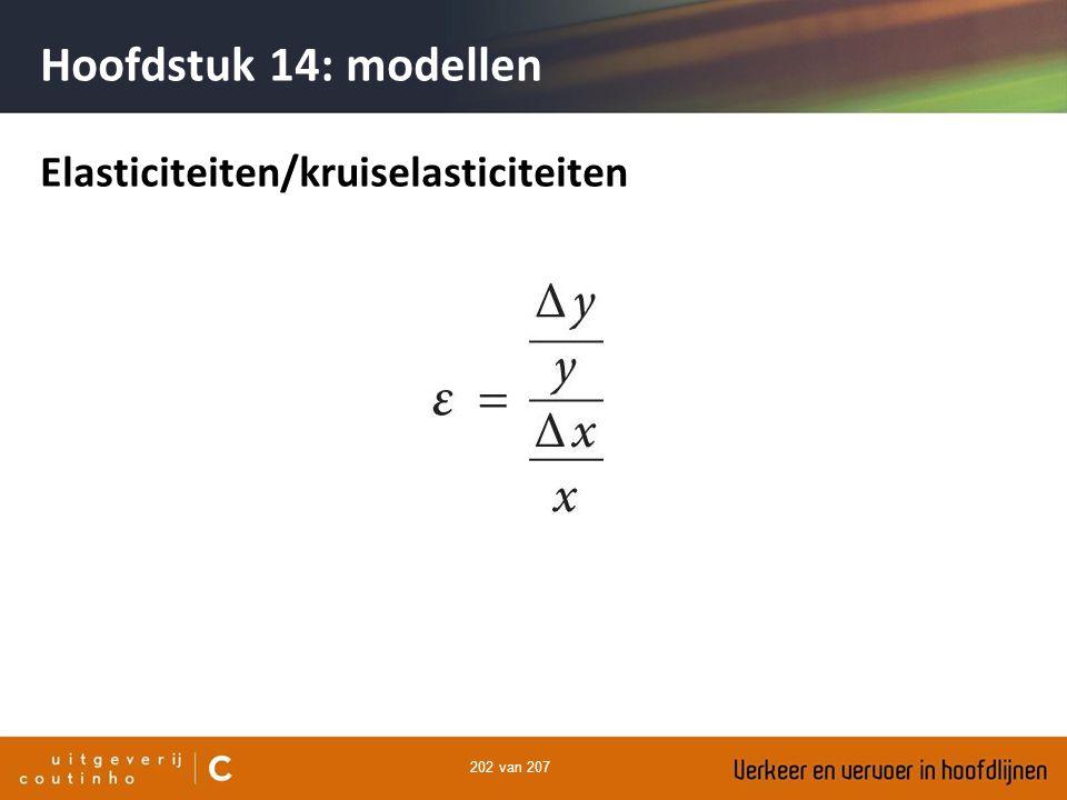 Hoofdstuk 14: modellen Elasticiteiten/kruiselasticiteiten