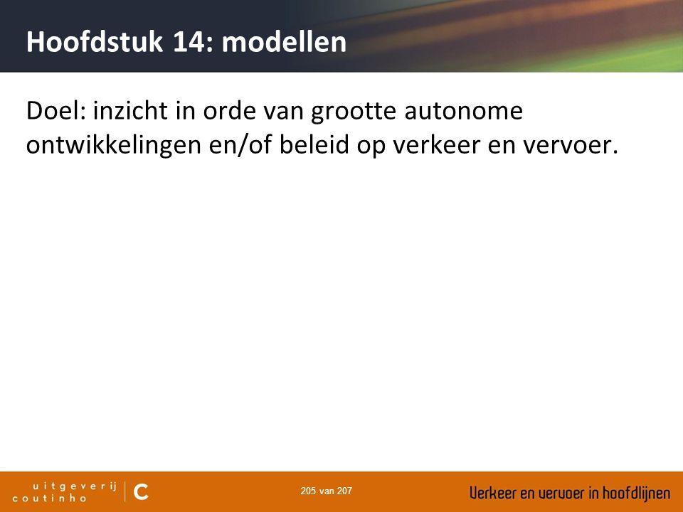 Hoofdstuk 14: modellen Doel: inzicht in orde van grootte autonome ontwikkelingen en/of beleid op verkeer en vervoer.