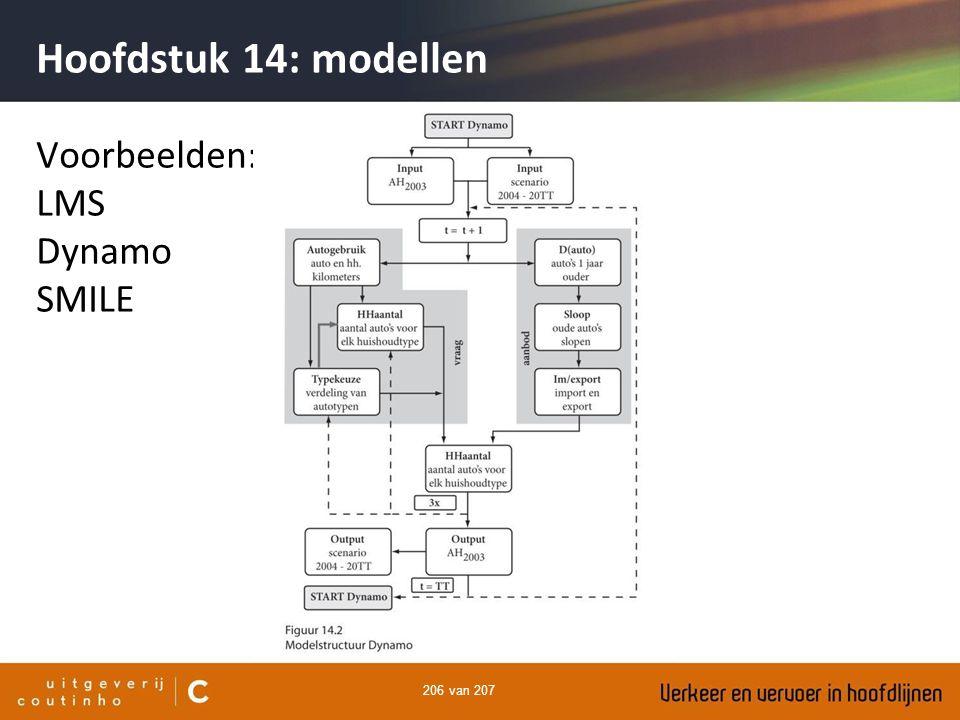 Hoofdstuk 14: modellen Voorbeelden: LMS Dynamo SMILE