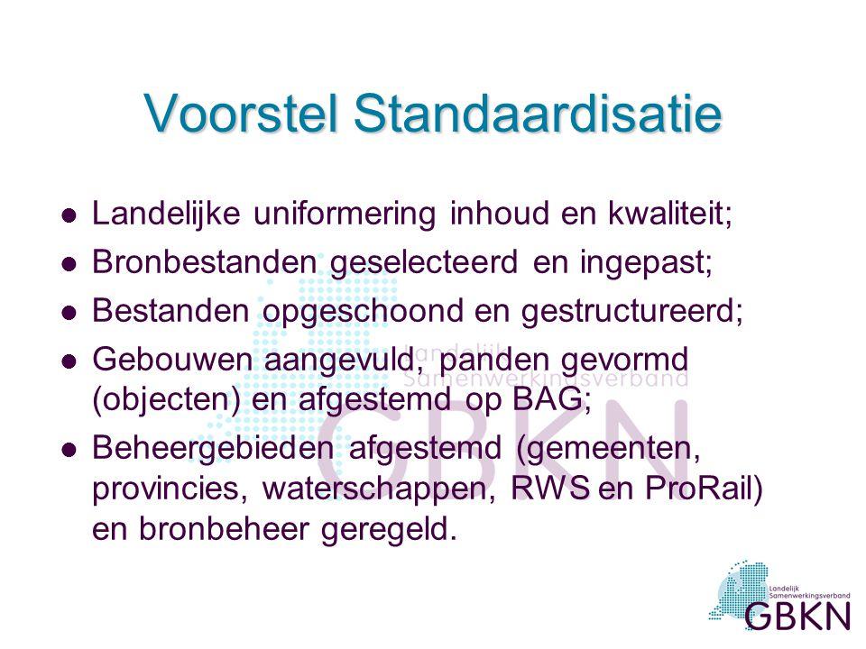 Voorstel Standaardisatie