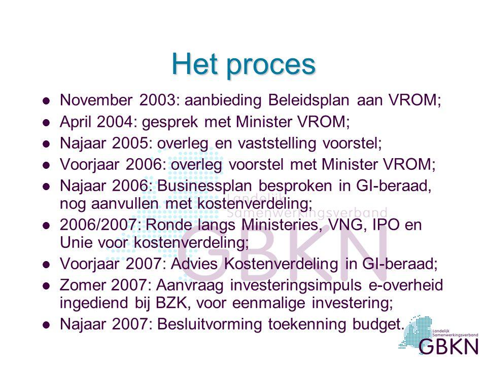 Het proces November 2003: aanbieding Beleidsplan aan VROM;
