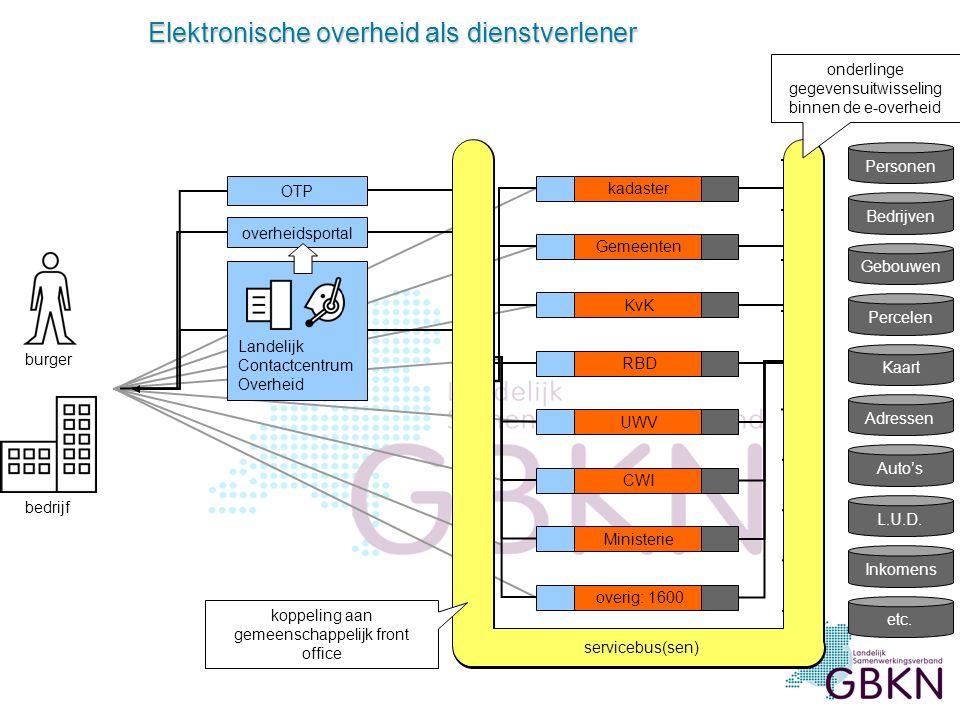Elektronische overheid als dienstverlener