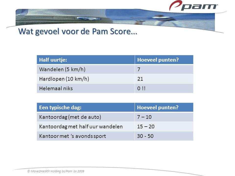 Wat gevoel voor de Pam Score...