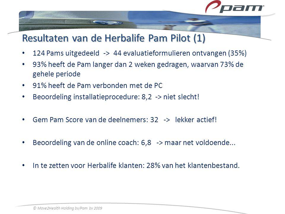 Resultaten van de Herbalife Pam Pilot (1)