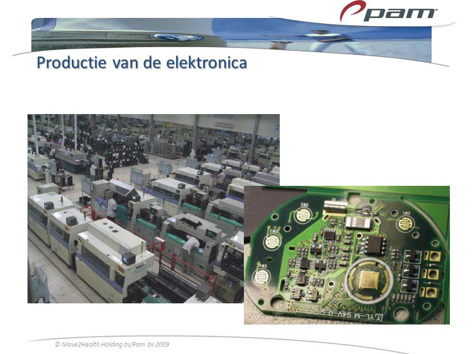 Productie van de elektronica