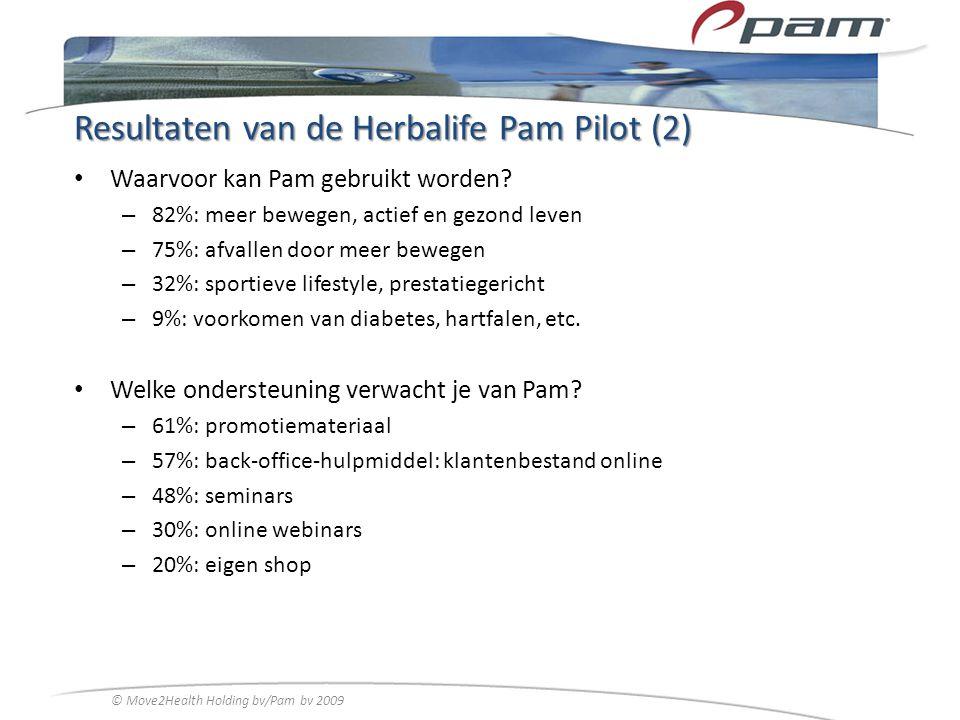 Resultaten van de Herbalife Pam Pilot (2)