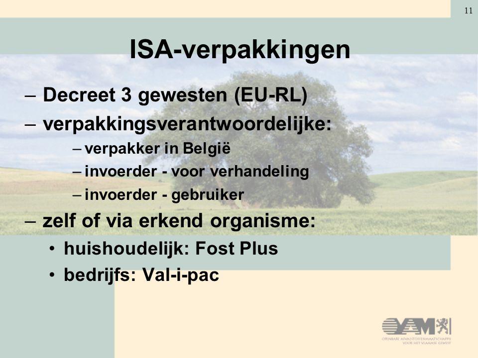 ISA-verpakkingen Decreet 3 gewesten (EU-RL)