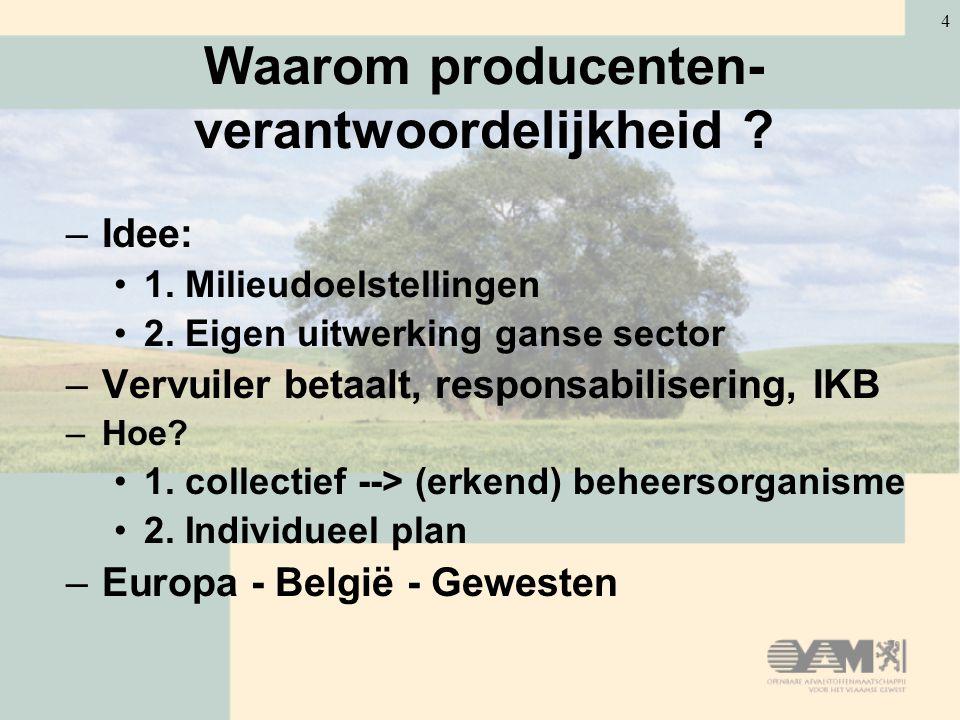 Waarom producenten-verantwoordelijkheid
