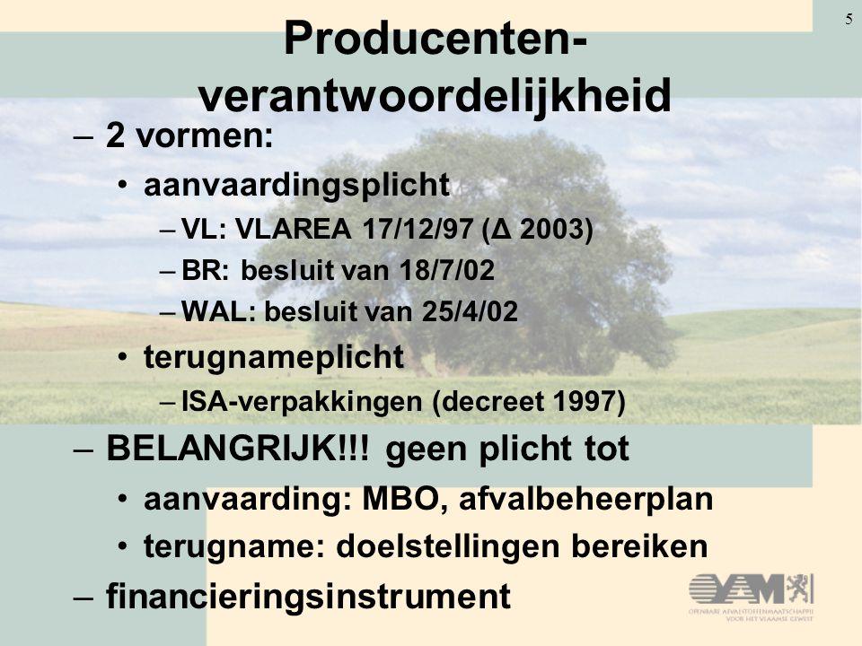 Producenten-verantwoordelijkheid