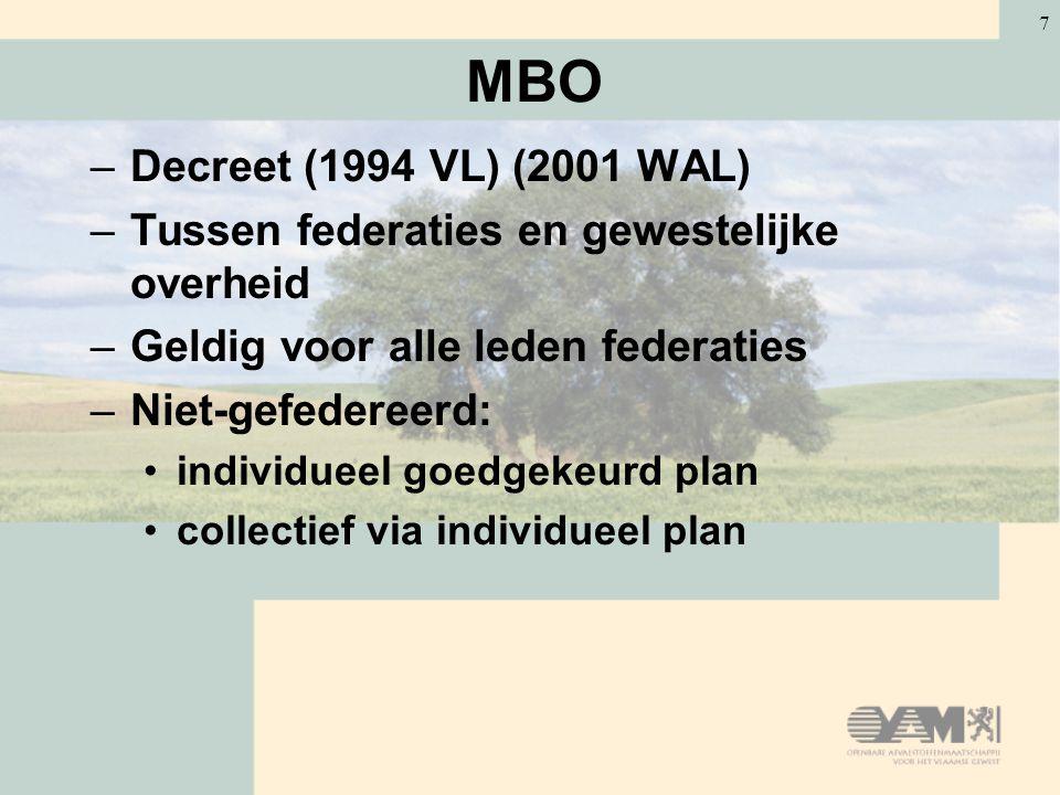 MBO Decreet (1994 VL) (2001 WAL) Tussen federaties en gewestelijke overheid. Geldig voor alle leden federaties.