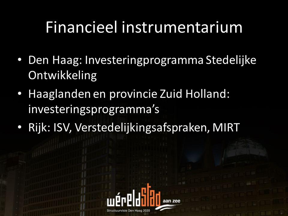 Financieel instrumentarium