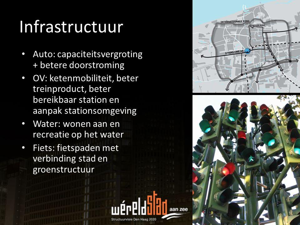 Infrastructuur Auto: capaciteitsvergroting + betere doorstroming