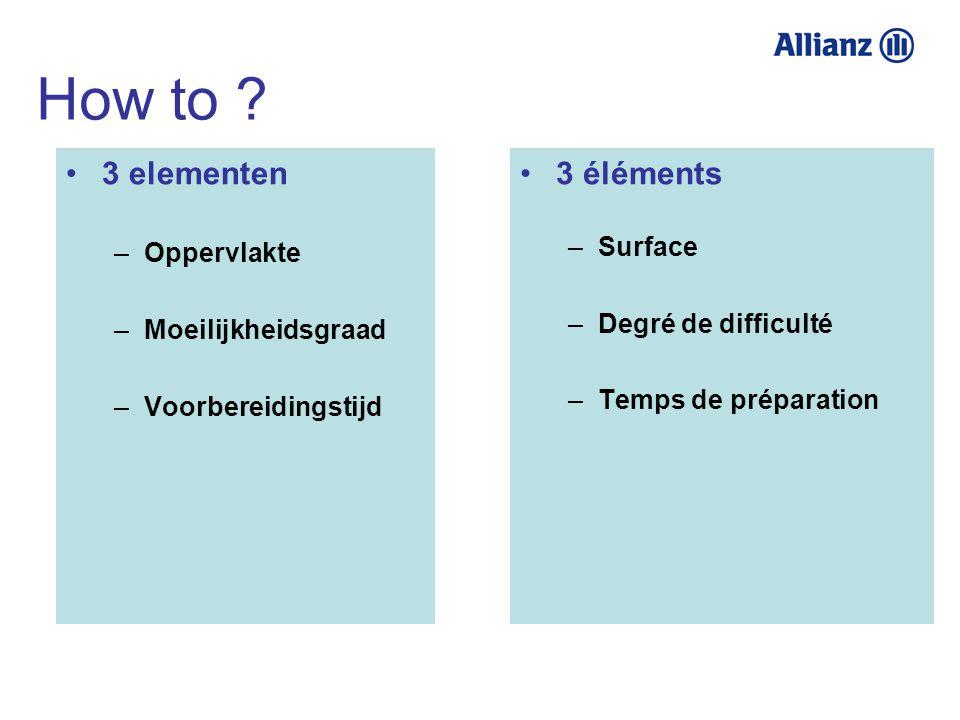 How to 3 elementen 3 éléments Oppervlakte Surface