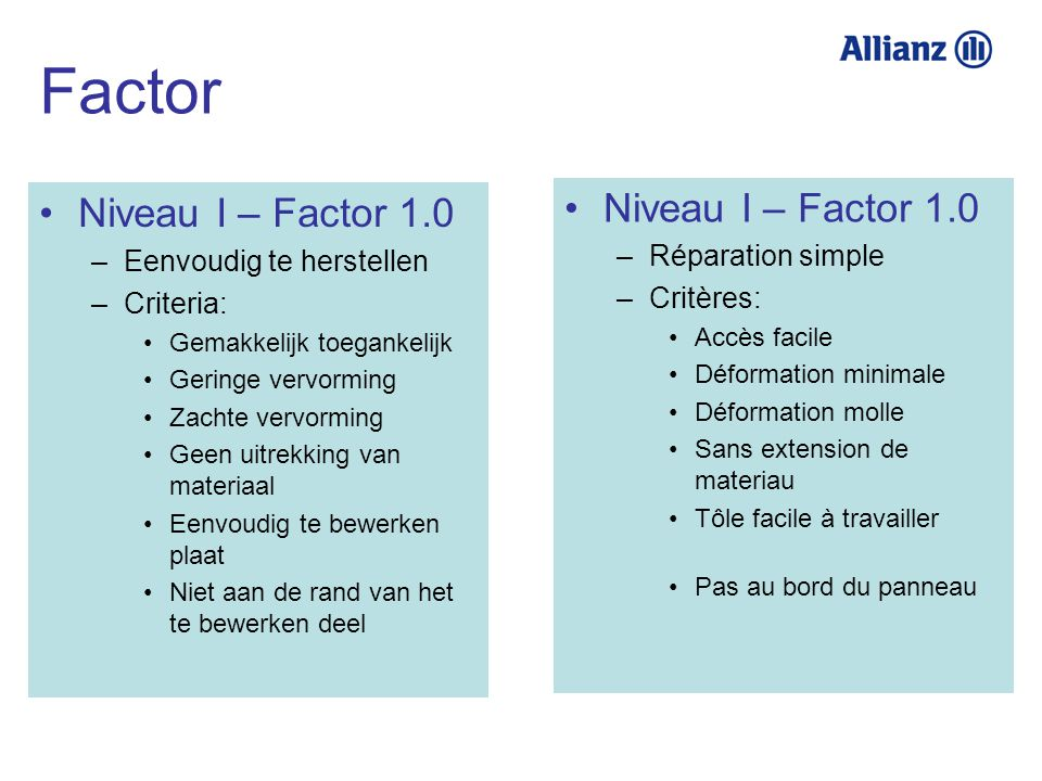 Factor Niveau I – Factor 1.0 Niveau I – Factor 1.0 Réparation simple