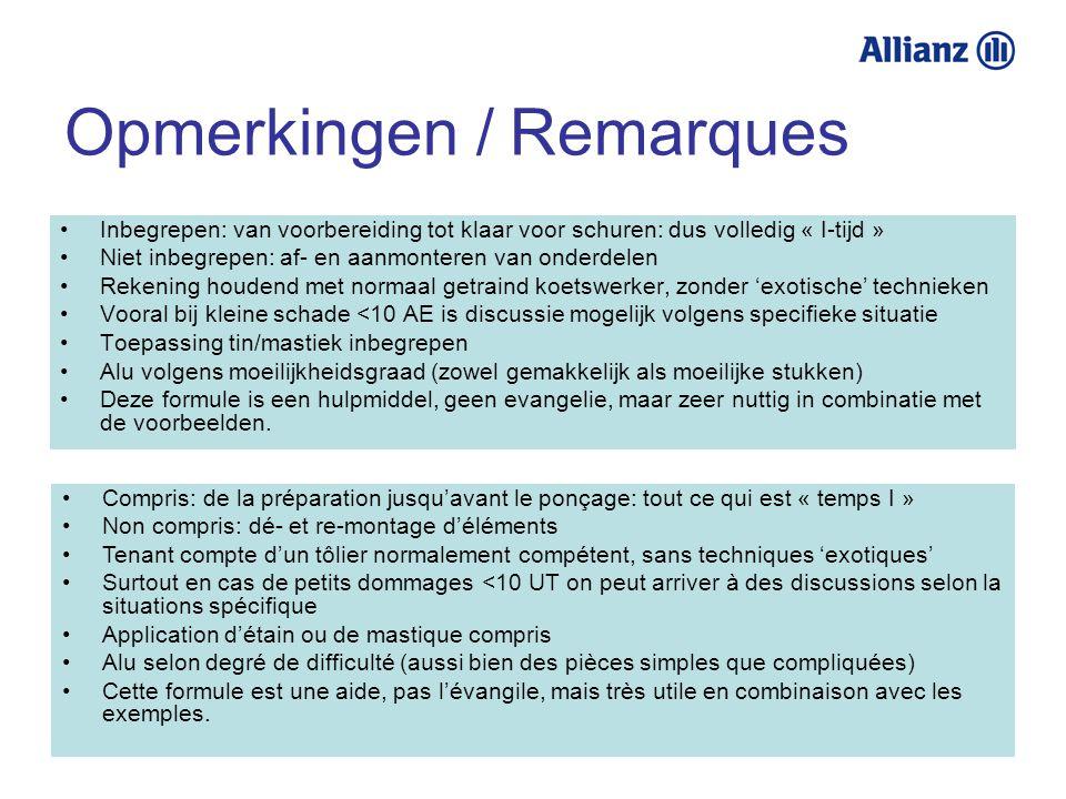 Opmerkingen / Remarques
