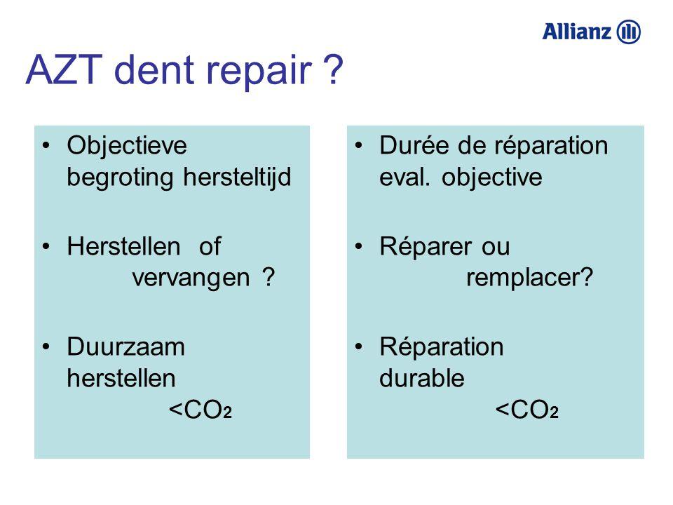 AZT dent repair Objectieve begroting hersteltijd