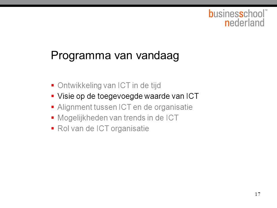 Programma van vandaag Ontwikkeling van ICT in de tijd