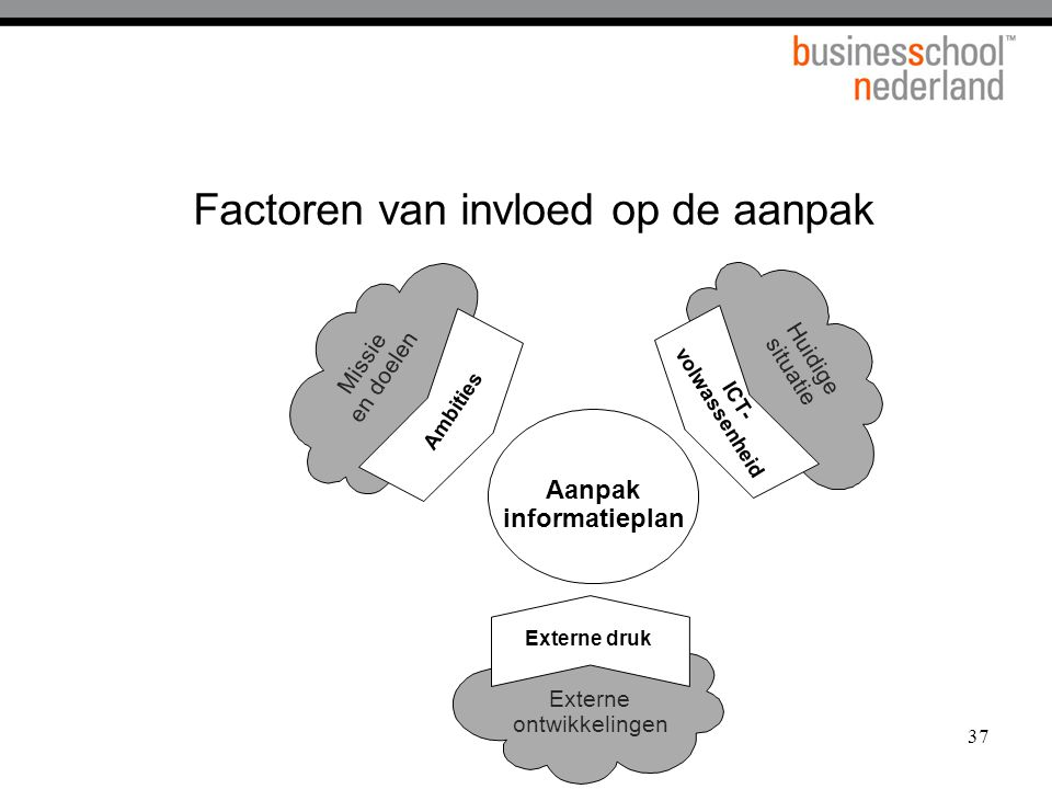 Factoren van invloed op de aanpak