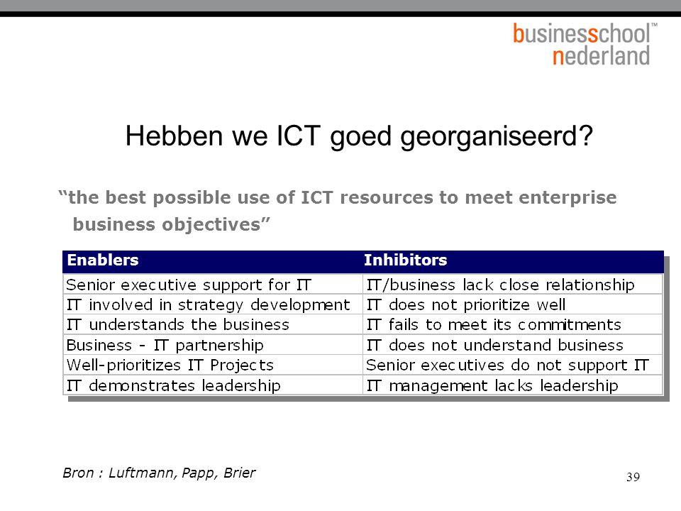 Hebben we ICT goed georganiseerd