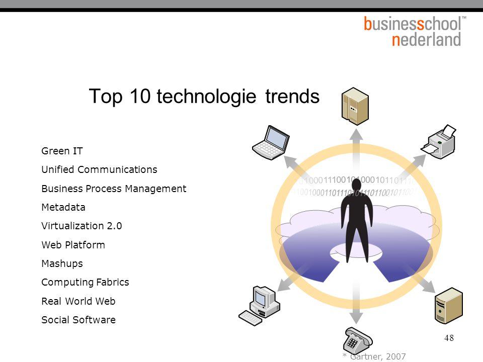 Top 10 technologie trends