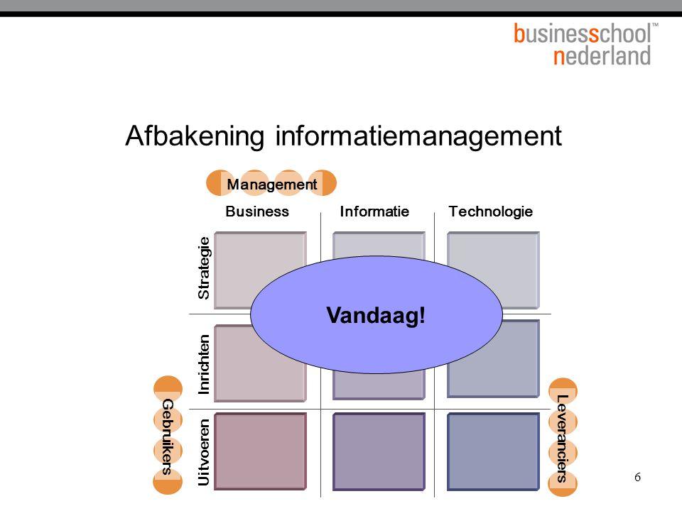Afbakening informatiemanagement