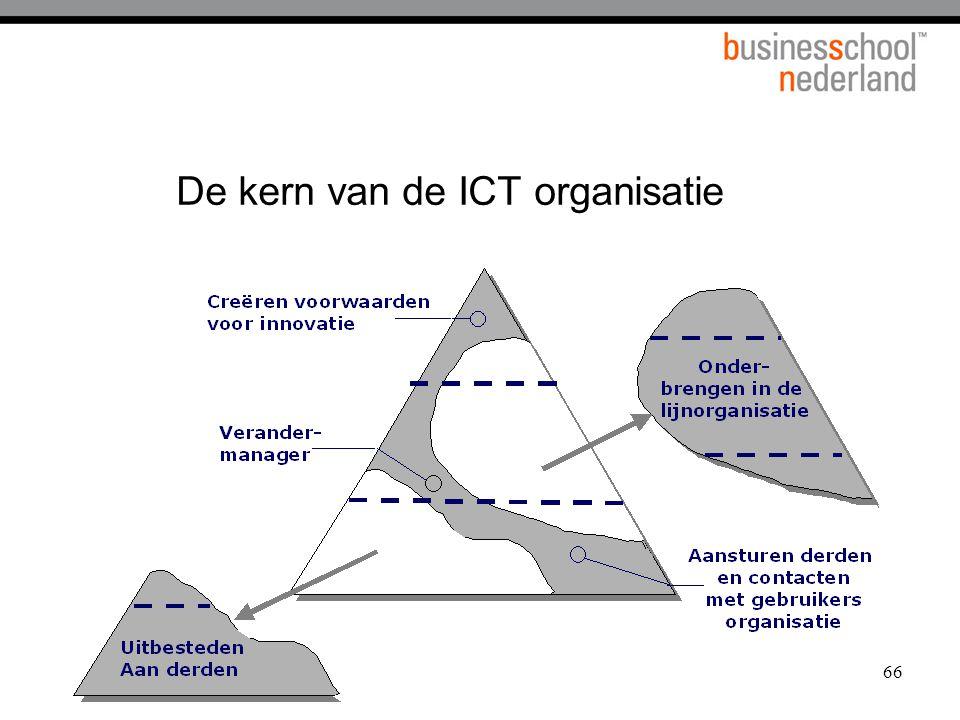De kern van de ICT organisatie