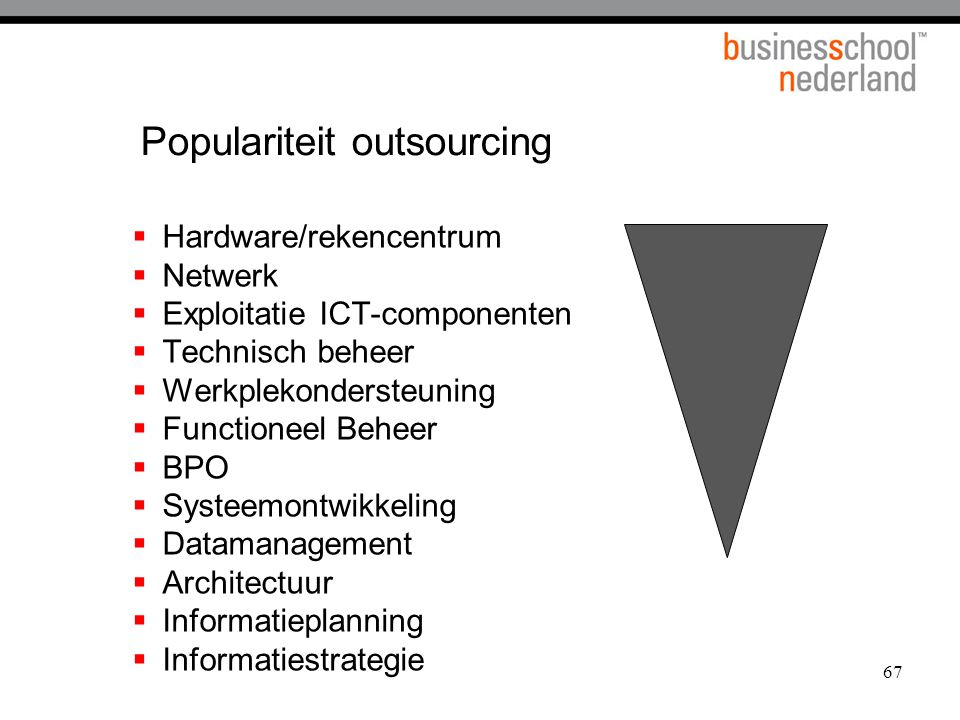 Populariteit outsourcing