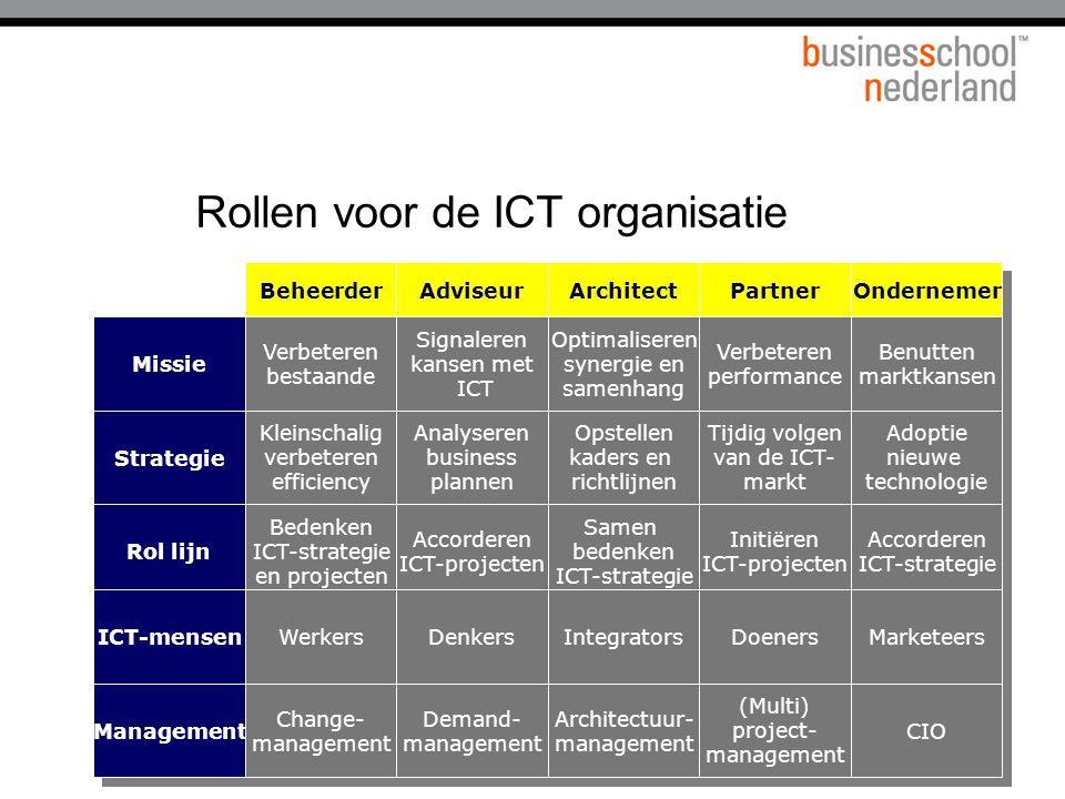 Rollen voor de ICT organisatie