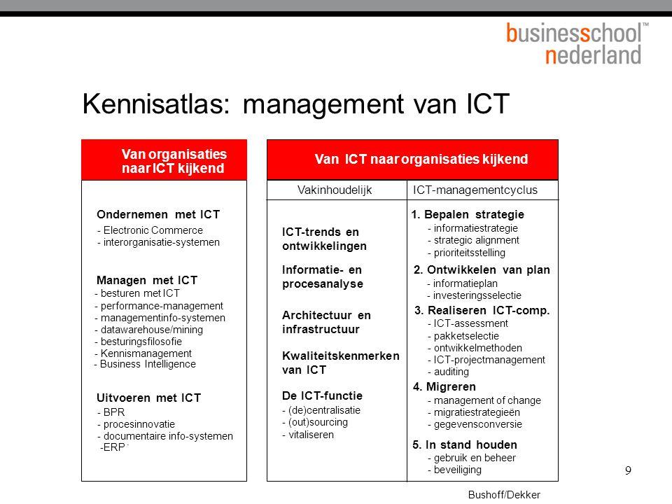 Kennisatlas: management van ICT