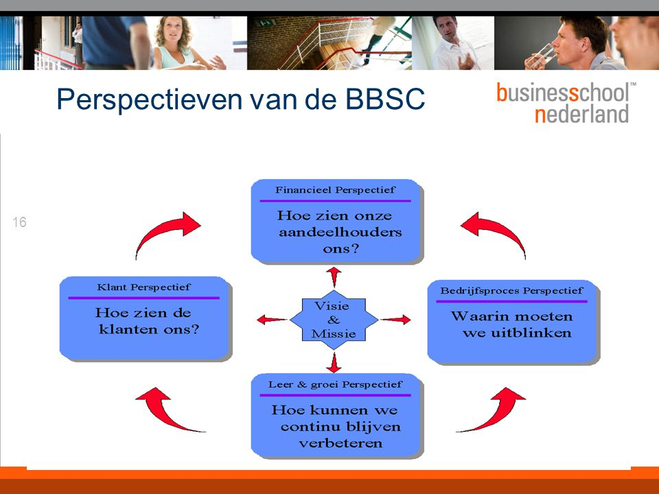 Opzet cursus operations management o a o b v ppt download - Hoe de studio te verbeteren ...