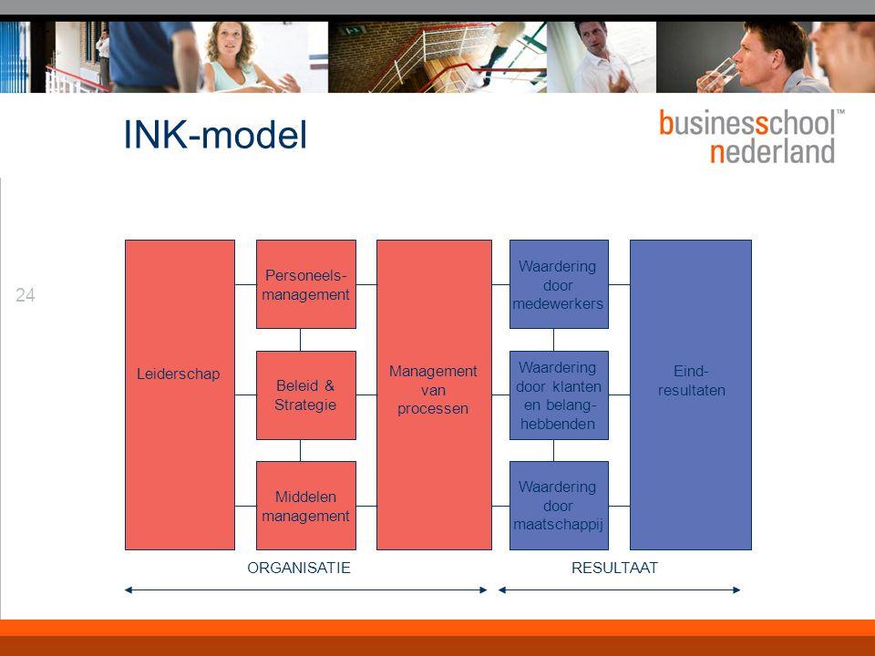 INK-model Resultaatgebieden: Waardering door klanten