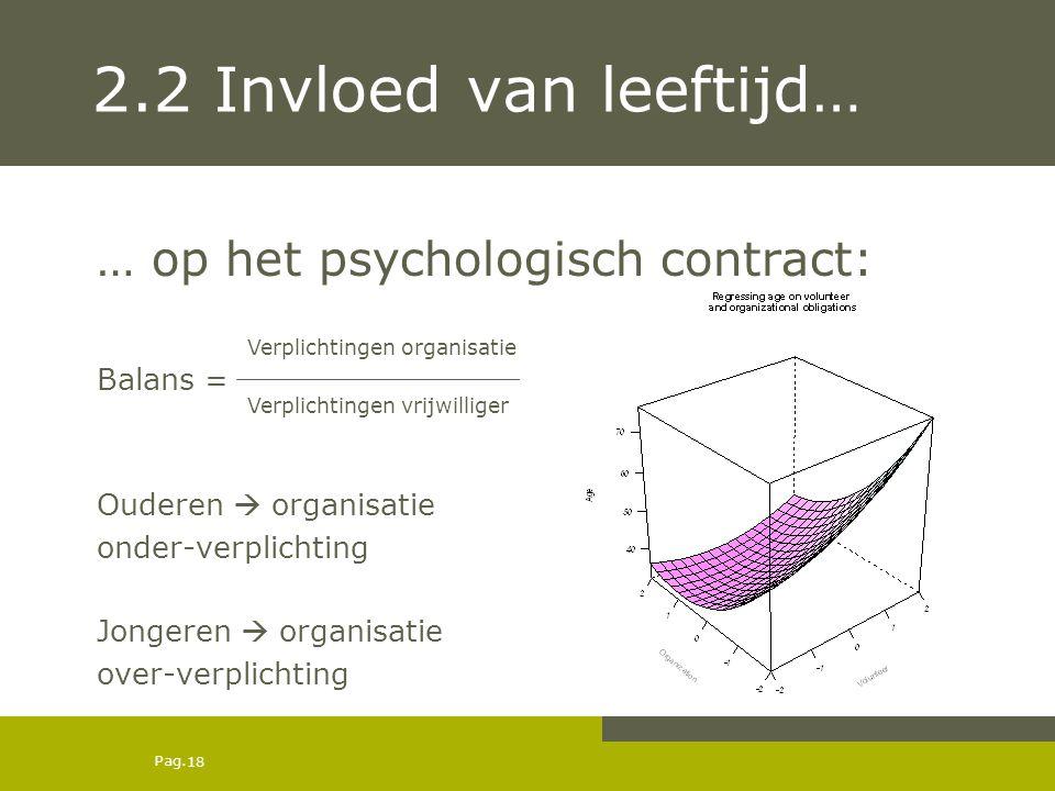 2.2 Invloed van leeftijd… … op het psychologisch contract: Balans =