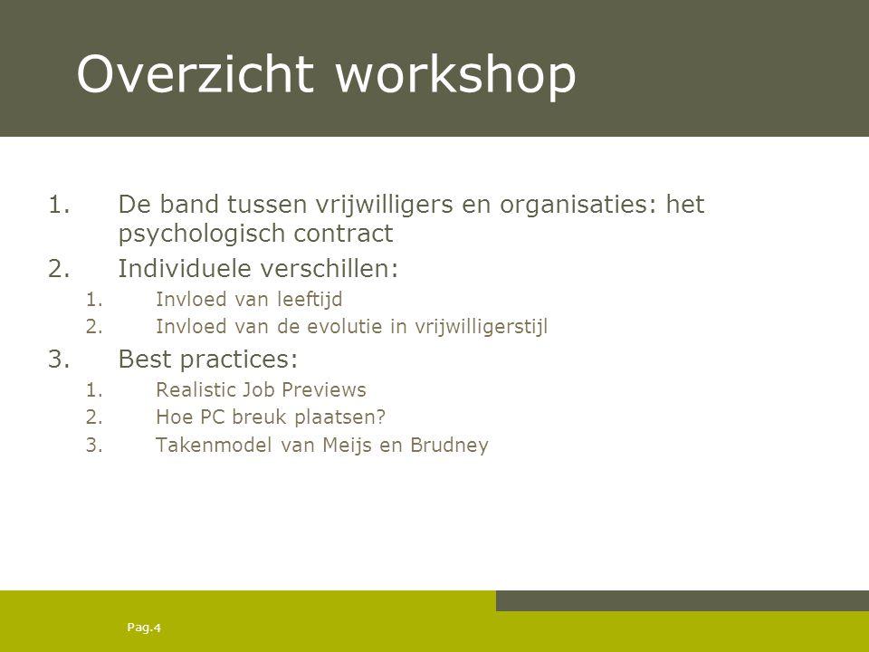 Overzicht workshop De band tussen vrijwilligers en organisaties: het psychologisch contract. Individuele verschillen: