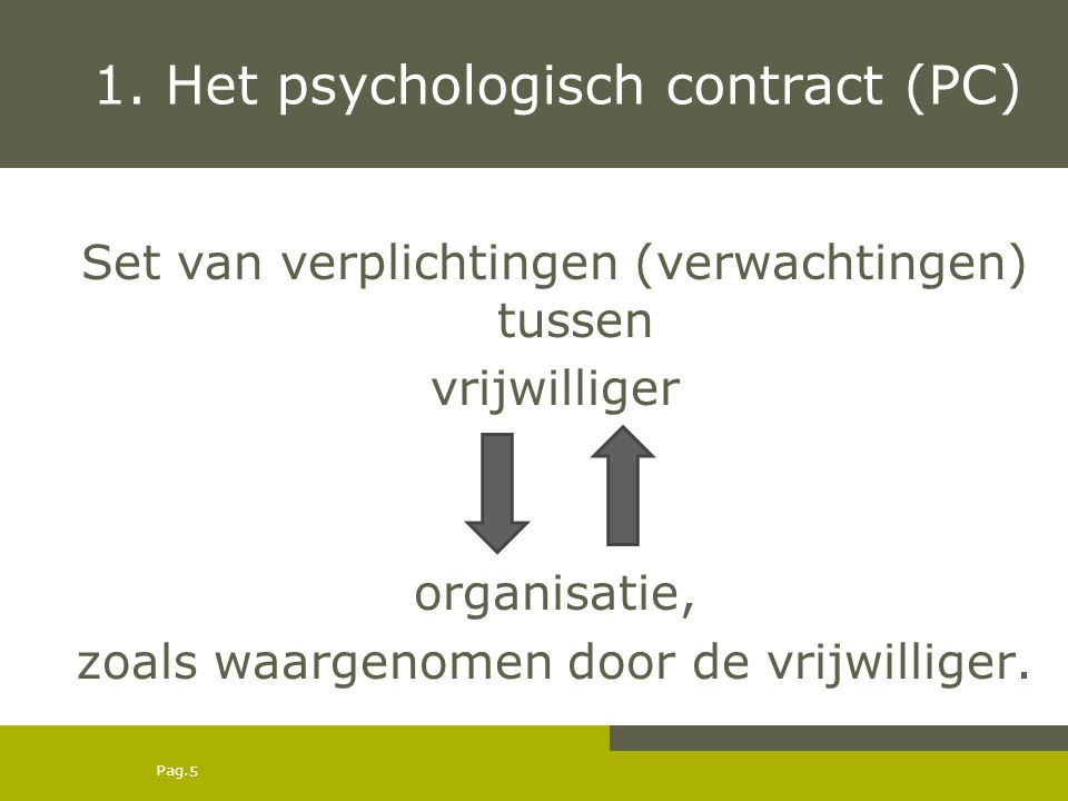 1. Het psychologisch contract (PC)