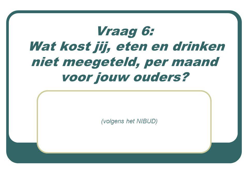 Vraag 6: Wat kost jij, eten en drinken niet meegeteld, per maand voor jouw ouders