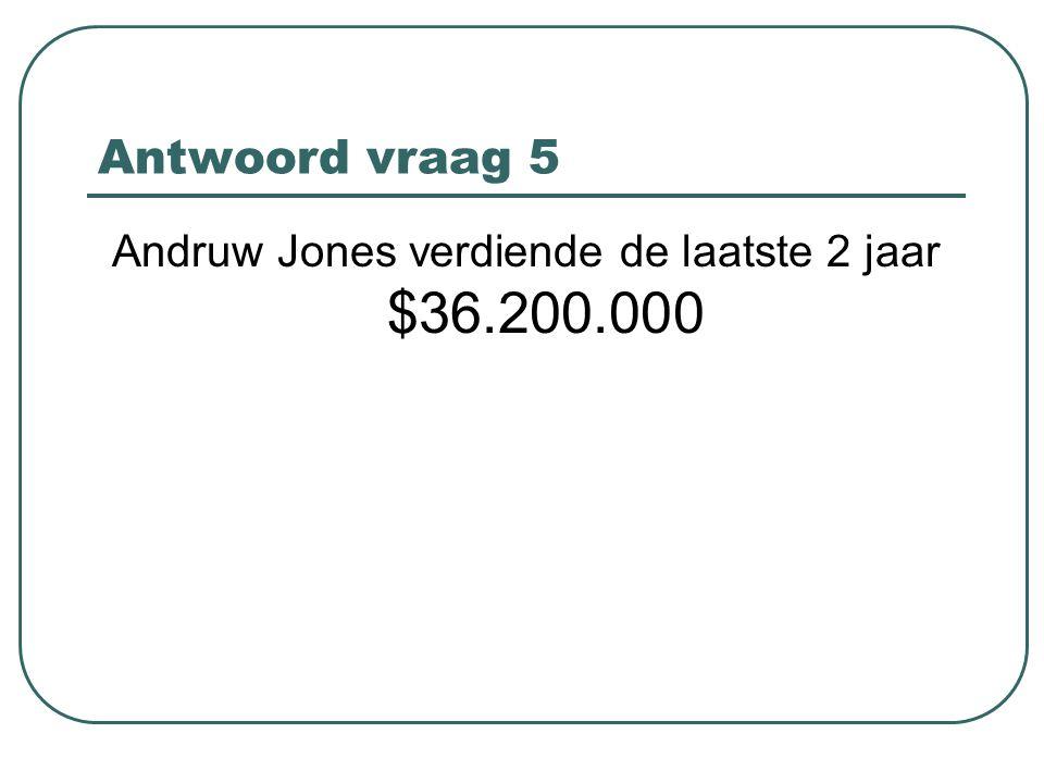 Andruw Jones verdiende de laatste 2 jaar $36.200.000