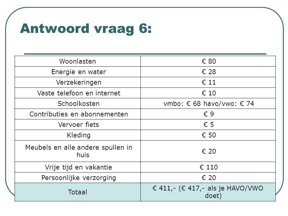 Antwoord vraag 6: Woonlasten € 80 Energie en water € 28 Verzekeringen